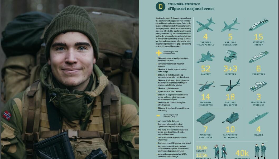 Slik ser Alternativ D ut i forsvarssjefens fagmilitære råd (FMR), som ble overlevert Forsvarsdepartementet i oktober 2019.