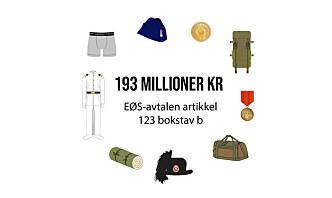 Advokater om Forsvarets millionanskaffelser: Finner ingenting som klart faller innenfor regelverket