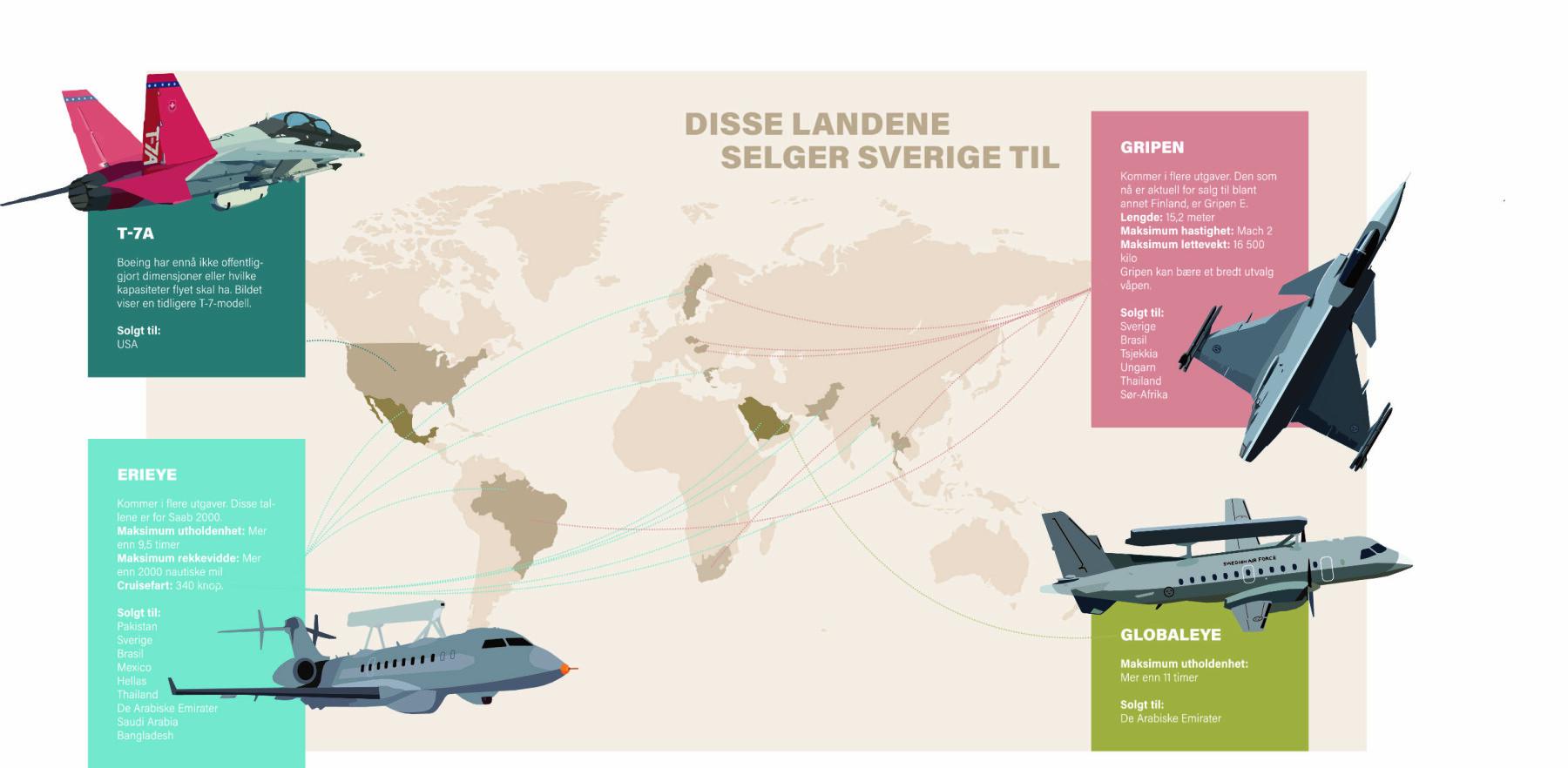 Oversikt over hvilke land Sverige selger militære fly til.