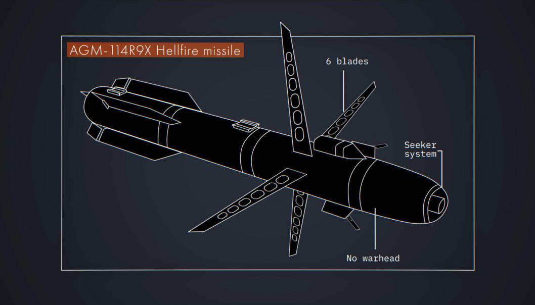 R9X: Skissen viser hvordan missilet antas å se ut, basert på våpendeler som har blitt funnet etter angrep.